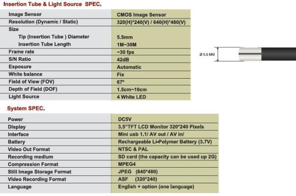 fiberscope spec